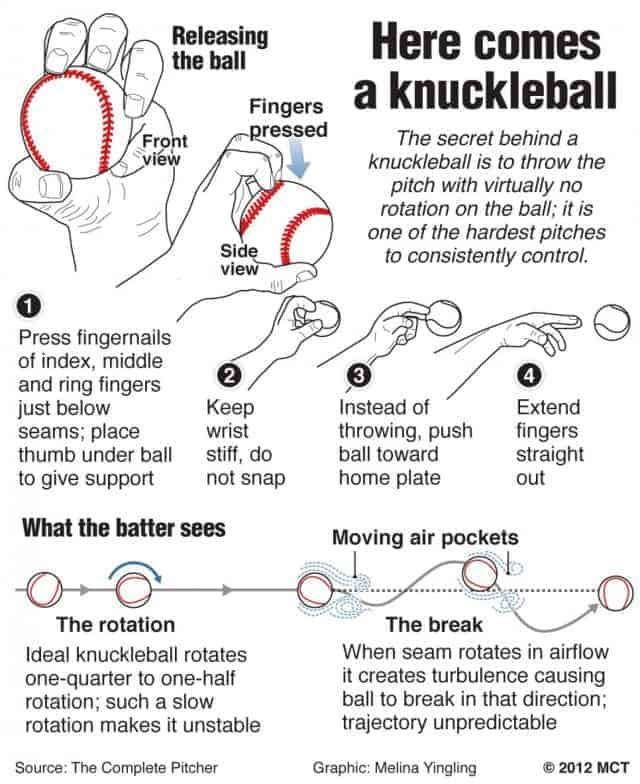 knuckleball_53b2e4ff0fcda_w1500