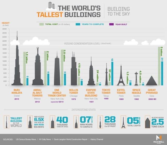 worldstallestbuildings-02-rev021