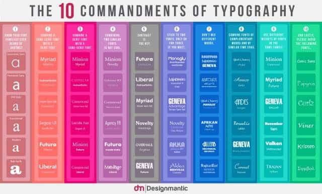 font-infography