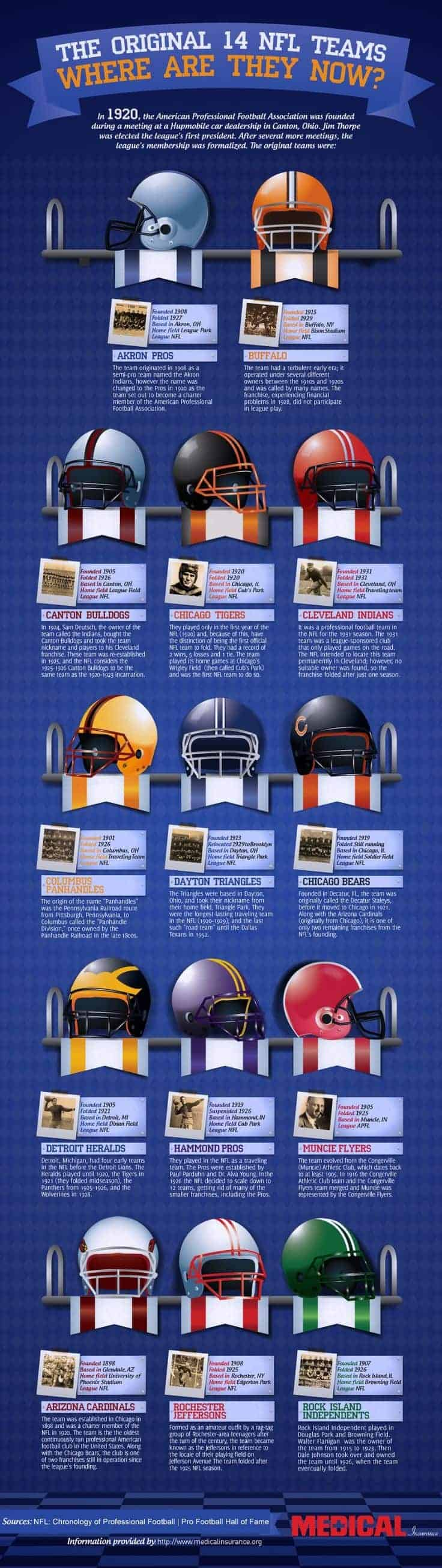 nfl infographic