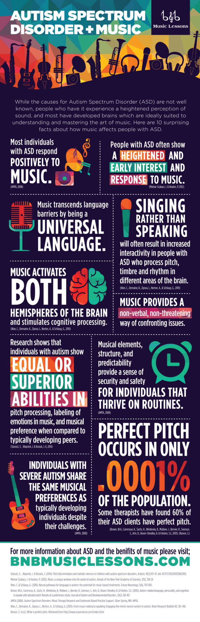 BnB_Music_Infographic_650