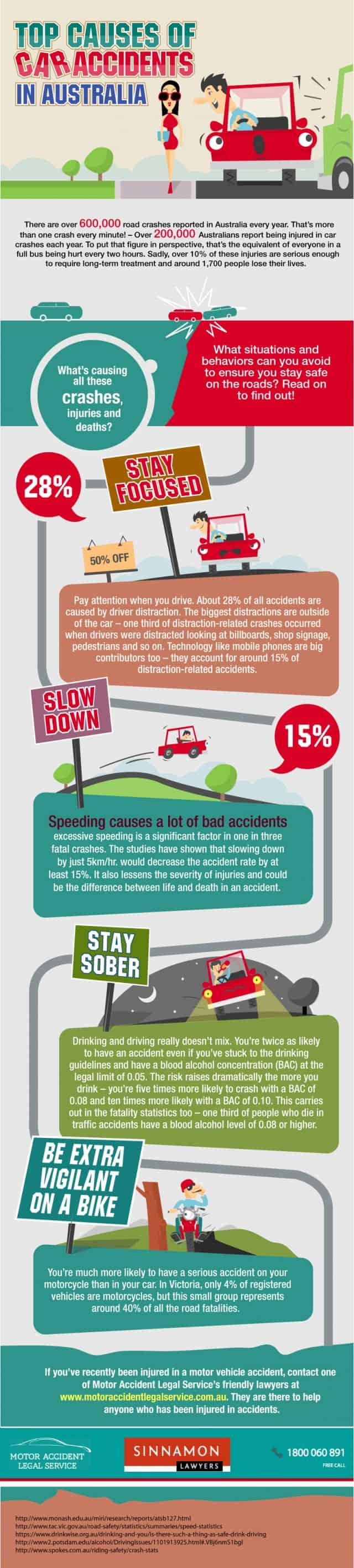 Motor Accident Legal Service Infographic September