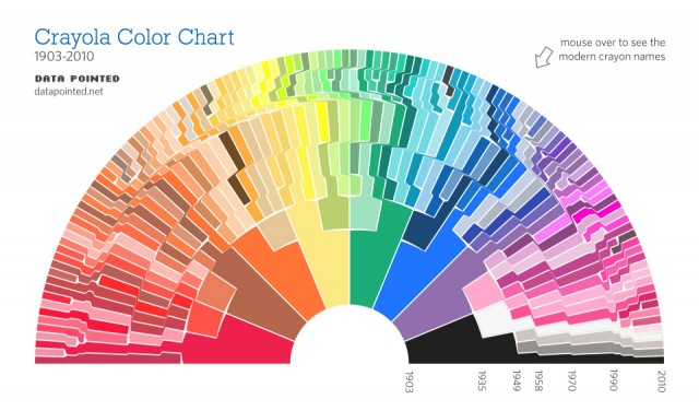 crayola_color_chart_bow