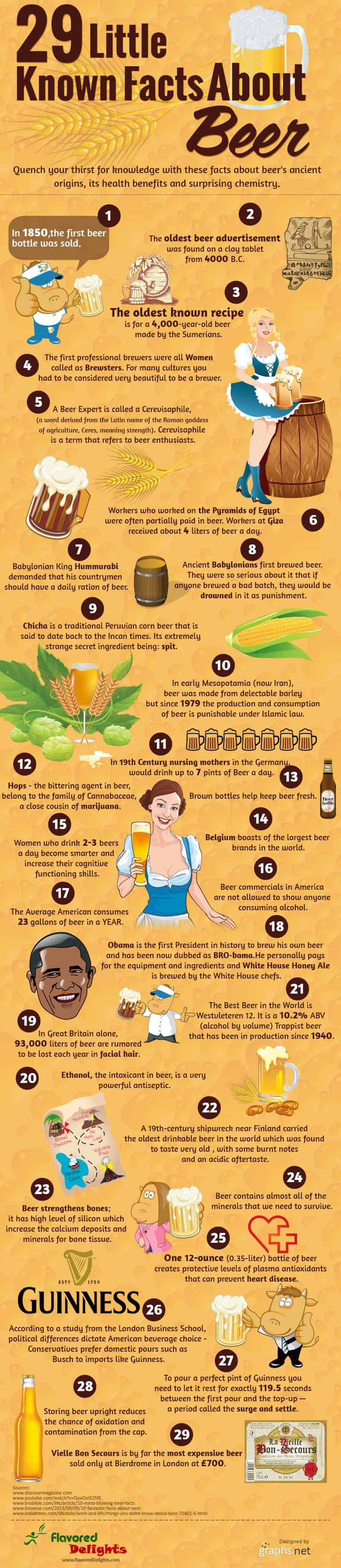 29-interesting-facts-of-beer_5266092ae6685