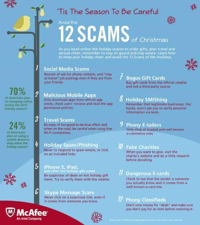 Xmas Infographic