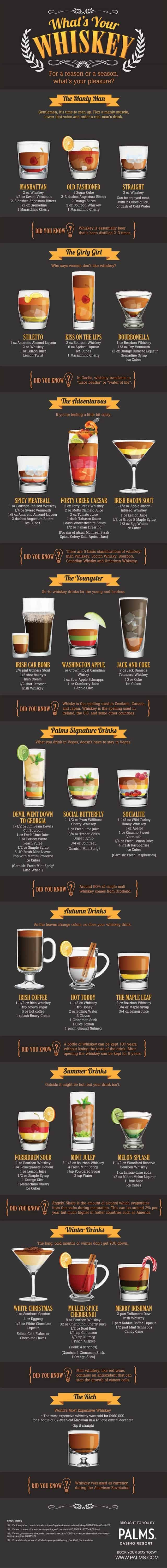 xPalms_Whats_Your_Whiskey_Infographic.jpg.pagespeed.ic.t8wrQo8gc9 (1)