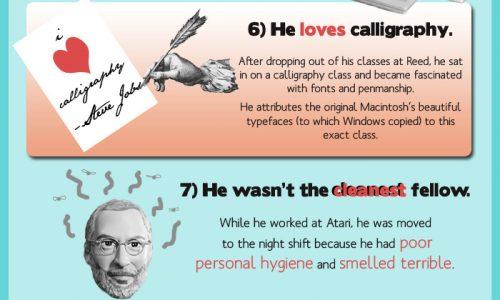 15 Steve Jobs Facts