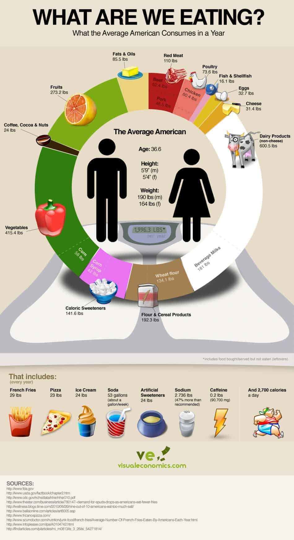 how to create market an infographic