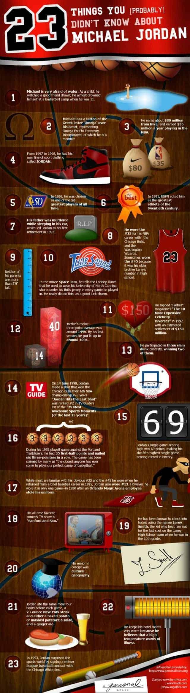 Secrets of Michael Jordan Infographic