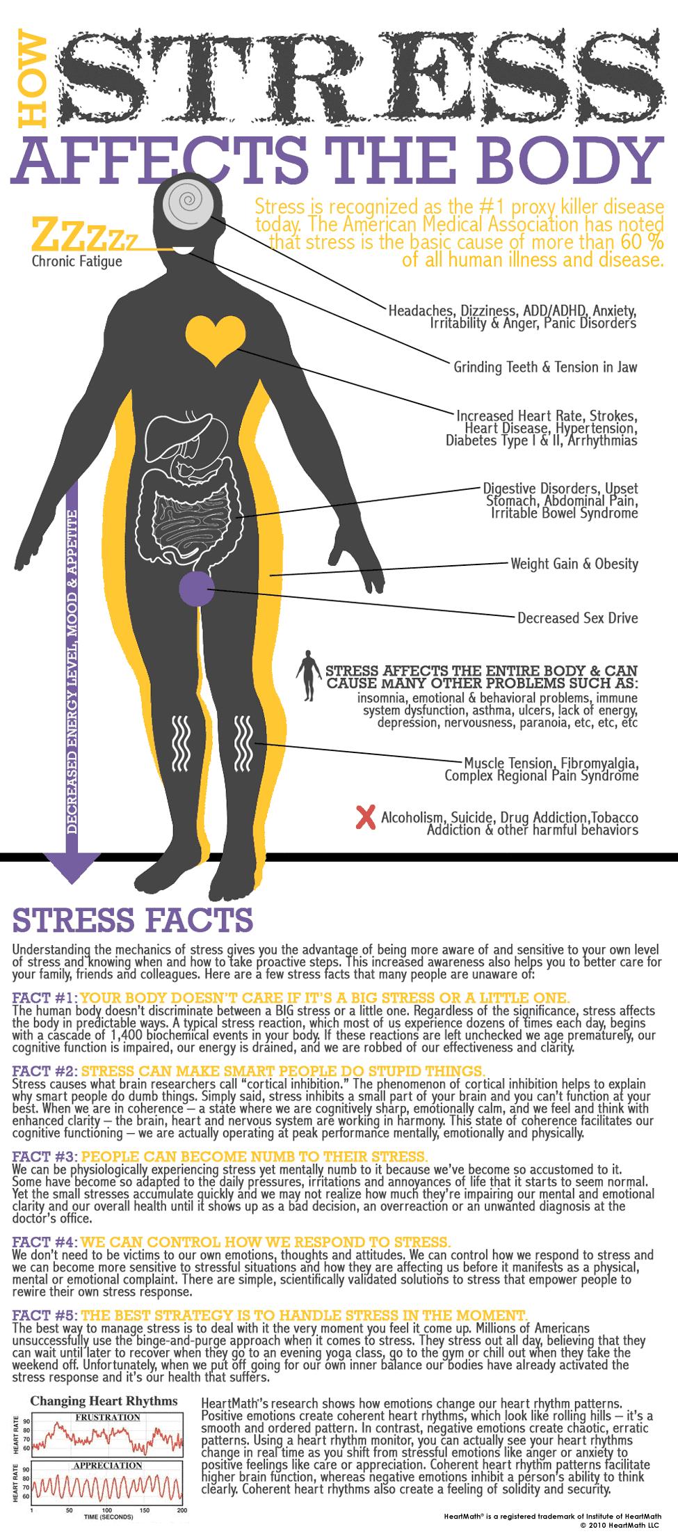 Infographic.com
