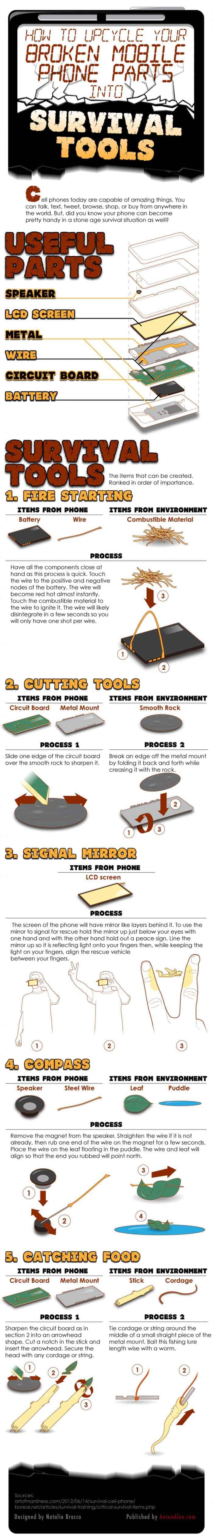 Turning Cell Phones Into Survival Tools Infographic
