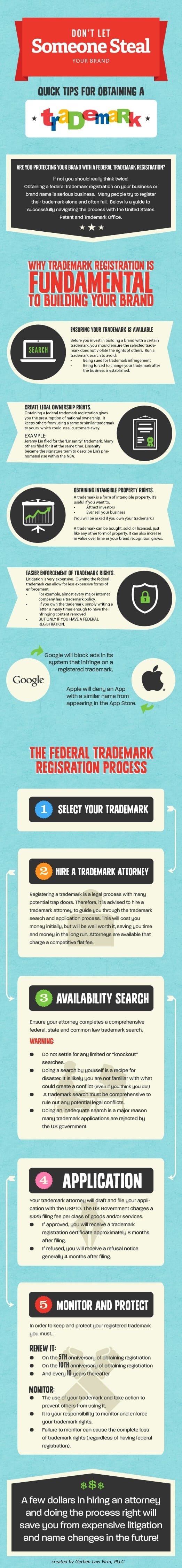 Quick Tips for Obtaining a Trademark Infographic