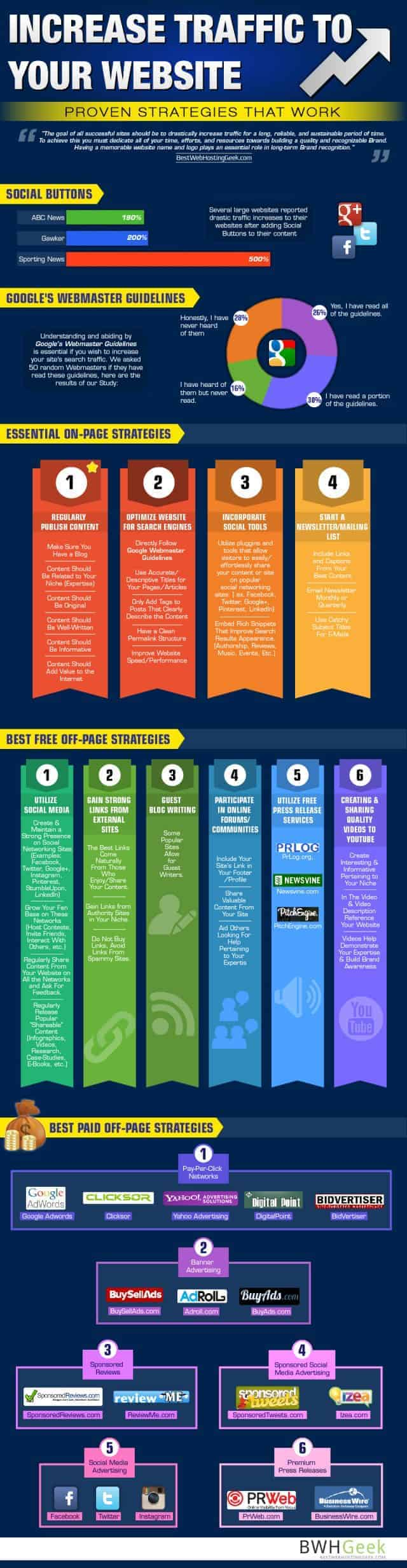 Increase Traffic to Your Website Infographic