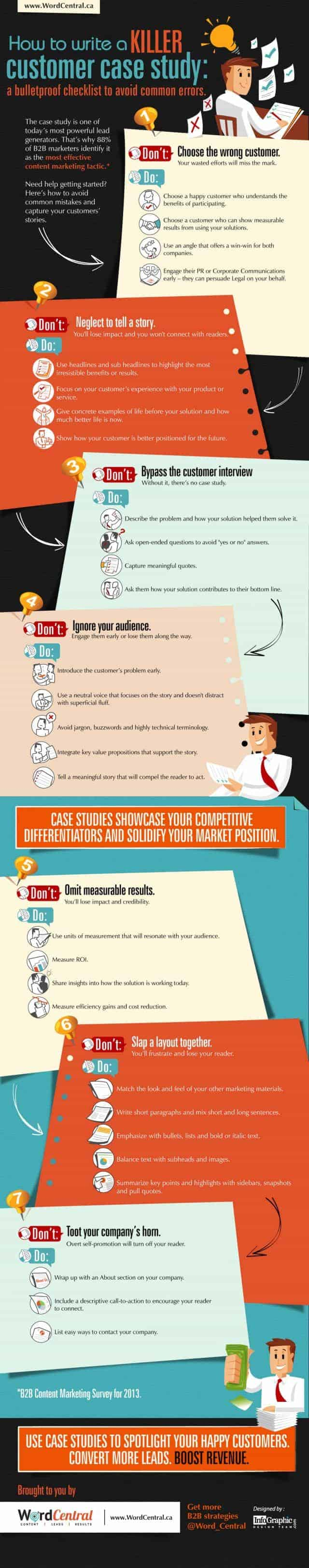 How To Write A Killer Customer Case Study