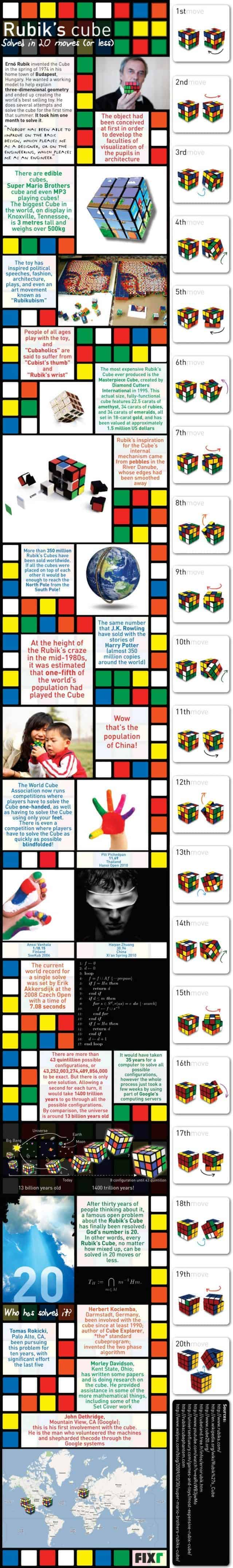 Rubik's Cube solved in 20 moves or less