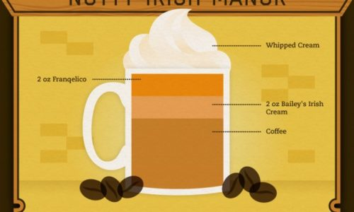 5 Best Hot Drinks to Warm Your Toes