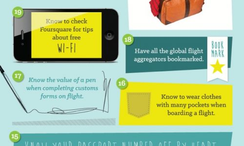 50 Things Every Traveller Should Know