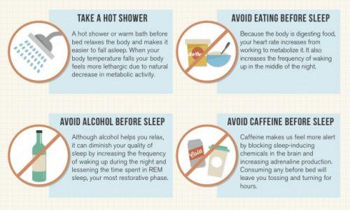 A-Zzz's Sleep Guide to Wellness