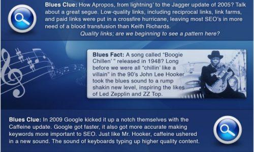SEO Blues Infographic