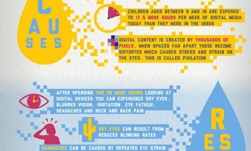 Do You Have Digital Eye Strain Infographic