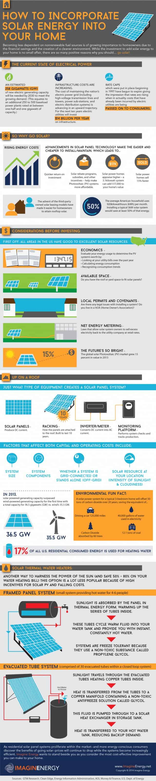 How to Incorporate Solar Energy into Your Home