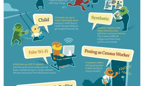 Top 10 Ways Identity Theft Affects You