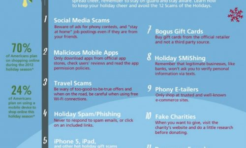 12 Holiday Scams to Avoid