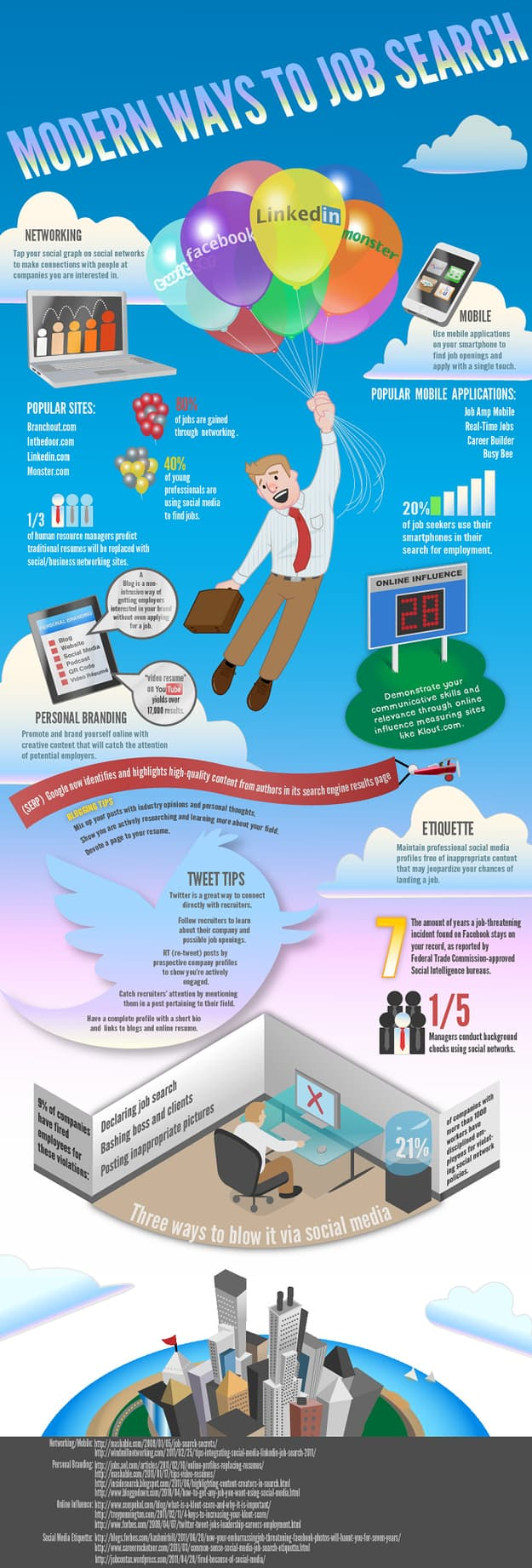 Modern Ways to Job Search Infographic