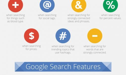 Google search shortcuts infographic