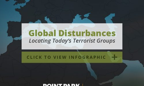 Global Disturbances Locating Terrorism Groups Infographic