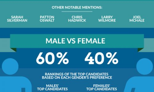 Jon stewart infographic
