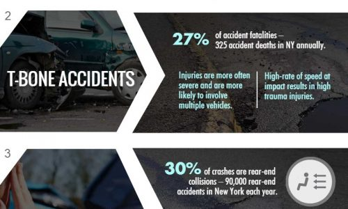 Your Guide to New York Driving Safety Infographic