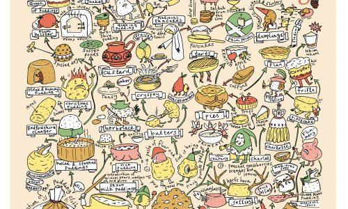 History of english puddings infographic
