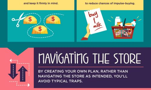 20 Money-Saving Supermarket Survival Tips Infographic