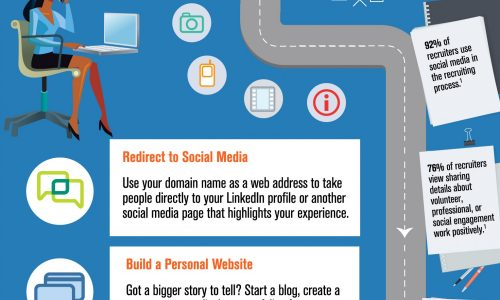 4 Steps to Build Your Personal Brand Online