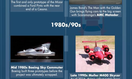 history of the flying car