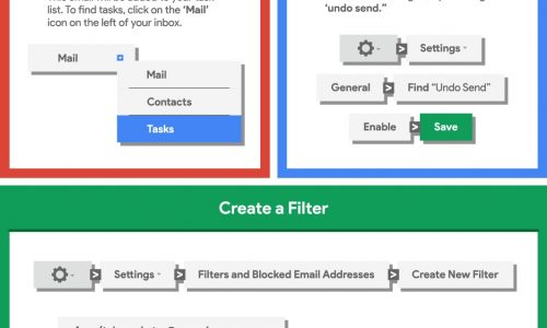 Increase productivity by cleaning your inbox