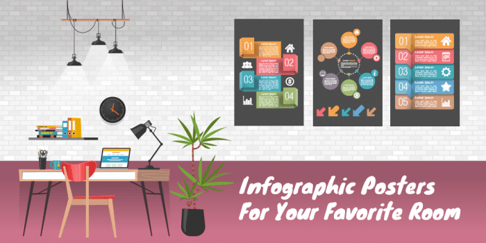 infographic poster for your favorite room header
