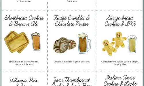 Christmas Cookies beer pairings