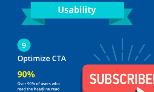 Increase Conversion Featured Image