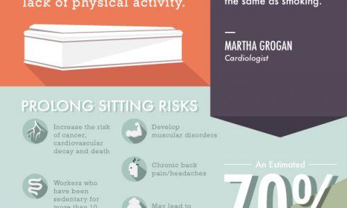Sitting Disease Infographic