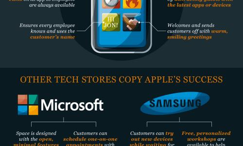apple store customer service genius bar