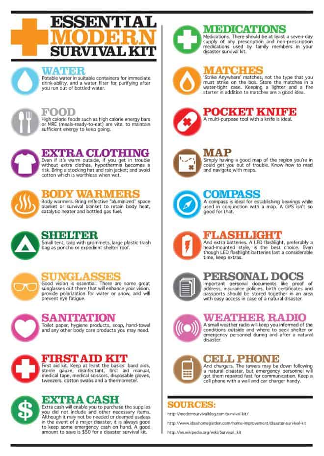 The essential modern survival kit for nature
