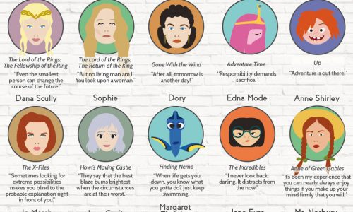 empowering femal character quotes infographic