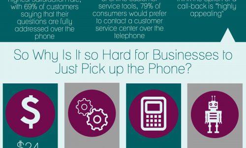 How conversation improves business