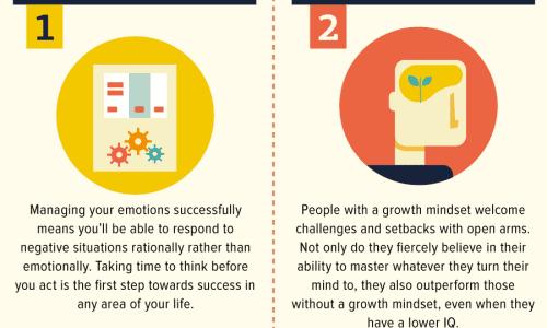success traits infographic
