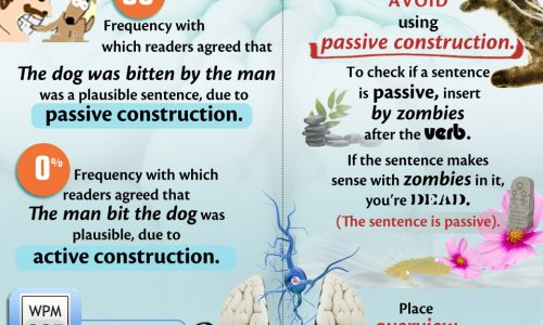 Writing For Your Reader's Brain