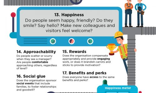 corporate culture infographic