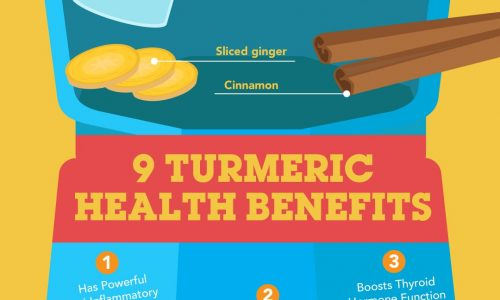 A list of the best ways that turmeric can improve your health and a turmeric tea recipe
