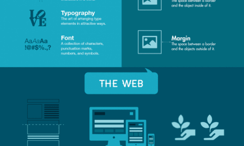 Graphic design terms everyone should know